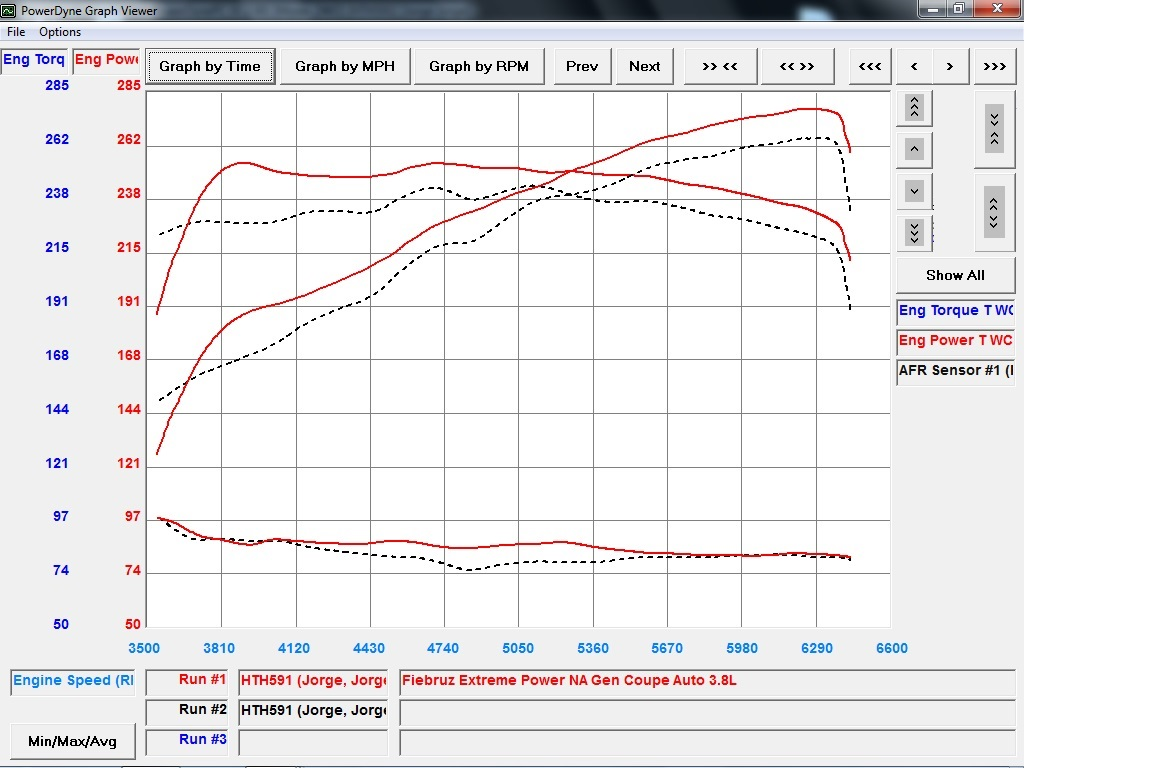 fiebruz extreme power na auto tune comparison 3 8 v6 hyundai click image for larger version fiebruz extreme power na gen coupe auto 3 8l